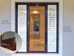 Selecting security doors and grills